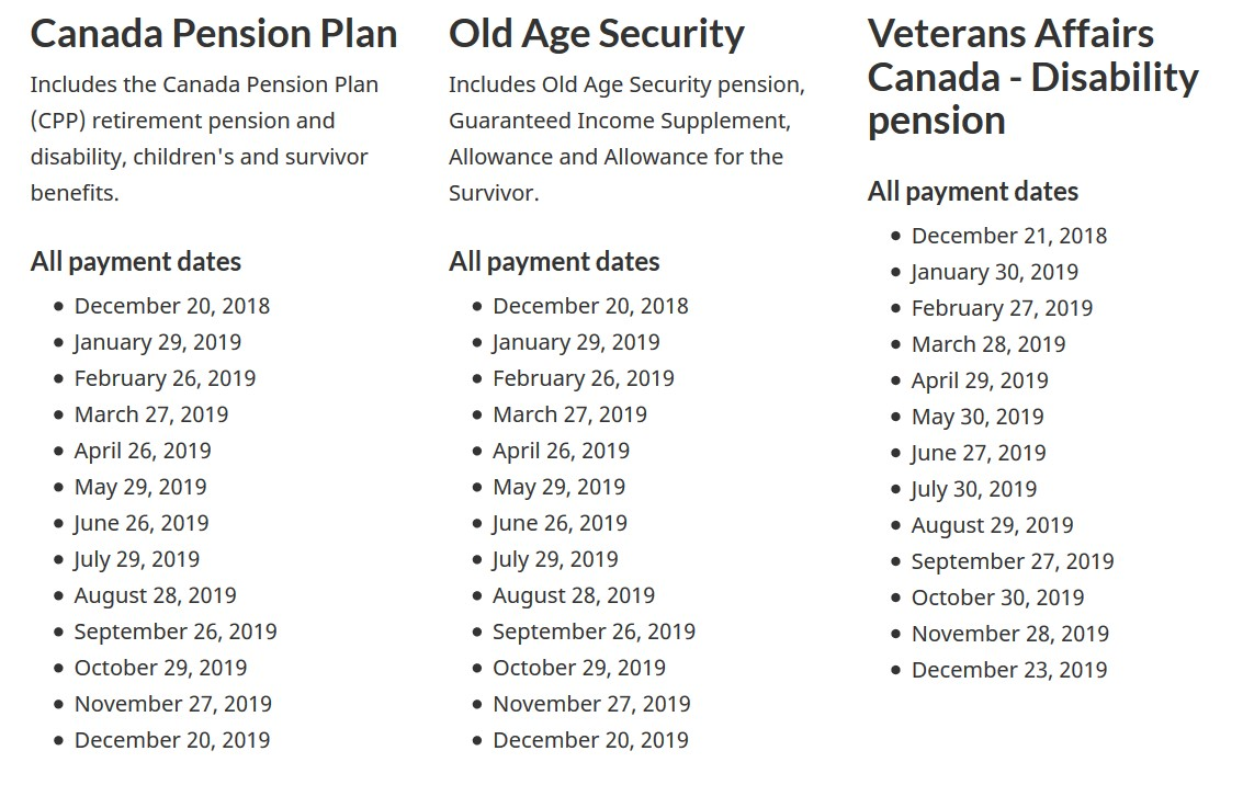 Canadian Payment Dates 2019